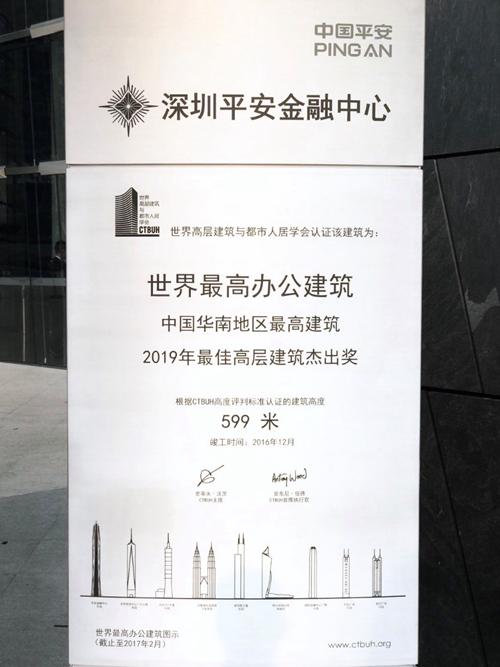 """深圳平安金融中心荣膺""""世界最高办公建筑""""认证"""