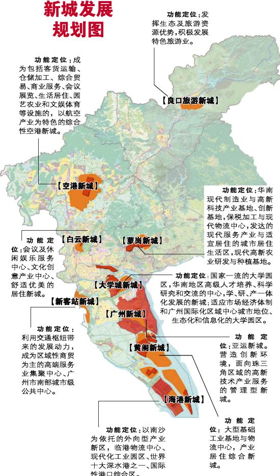新城发展规划图 信息时报